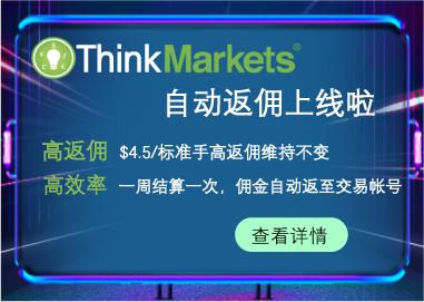 ThinkMarkets优惠活动